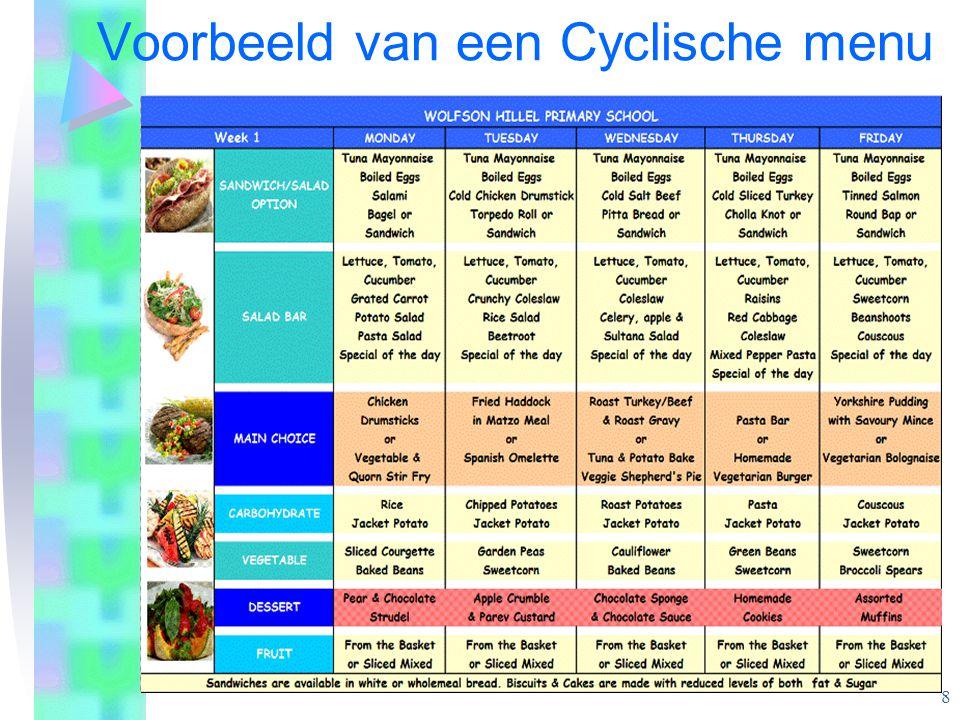 Voorbeeld van een Cyclische menu 8