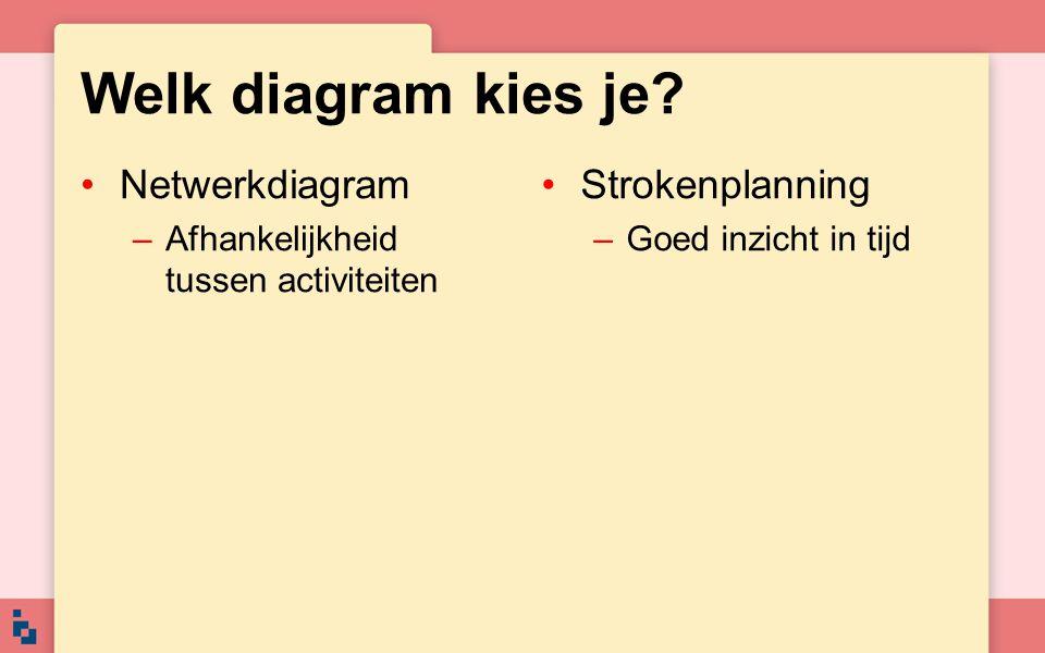 Welk diagram kies je? Netwerkdiagram –Afhankelijkheid tussen activiteiten Strokenplanning –Goed inzicht in tijd