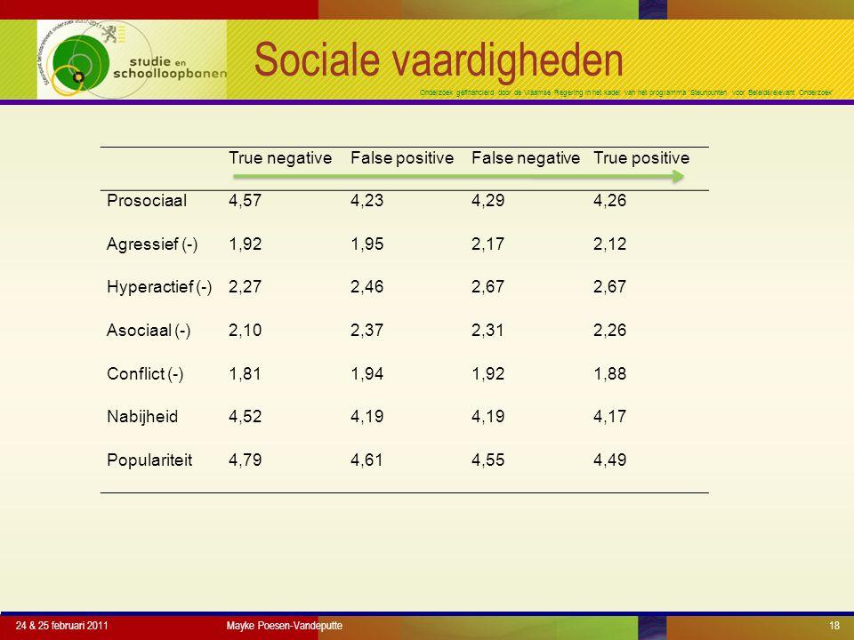 Onderzoek gefinancierd door de Vlaamse Regering in het kader van het programma 'Steunpunten voor Beleidsrelevant Onderzoek' Sociale vaardigheden 24 & 25 februari 2011Mayke Poesen-Vandeputte18 True negativeFalse positiveFalse negativeTrue positive Prosociaal4,574,234,294,26 Agressief (-)1,921,952,172,12 Hyperactief (-)2,272,462,67 Asociaal (-)2,102,372,312,26 Conflict (-)1,811,941,921,88 Nabijheid4,524,19 4,17 Populariteit4,794,614,554,49
