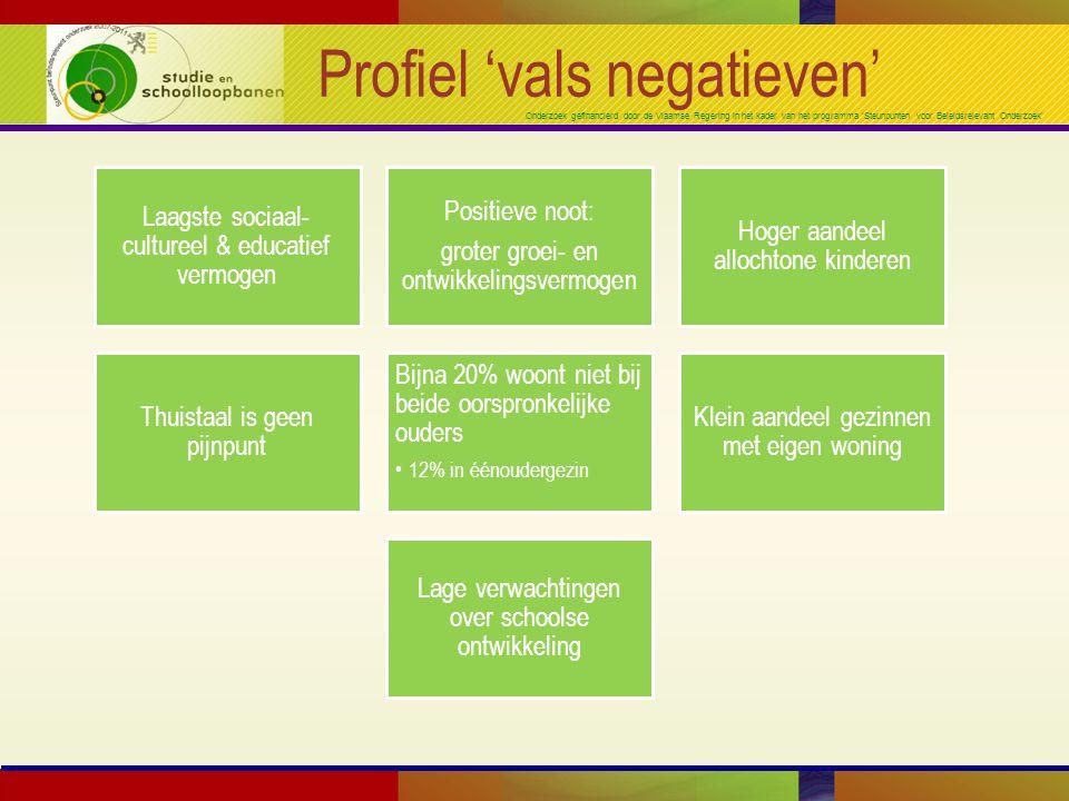 Onderzoek gefinancierd door de Vlaamse Regering in het kader van het programma 'Steunpunten voor Beleidsrelevant Onderzoek' Profiel 'vals negatieven'