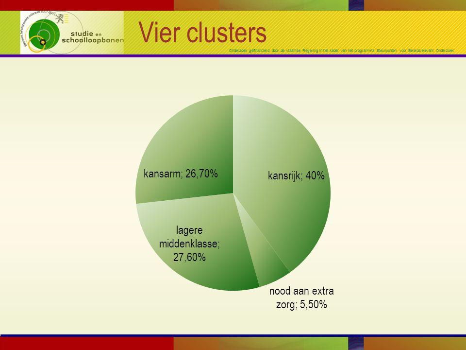 Onderzoek gefinancierd door de Vlaamse Regering in het kader van het programma 'Steunpunten voor Beleidsrelevant Onderzoek' Clusterprofiel