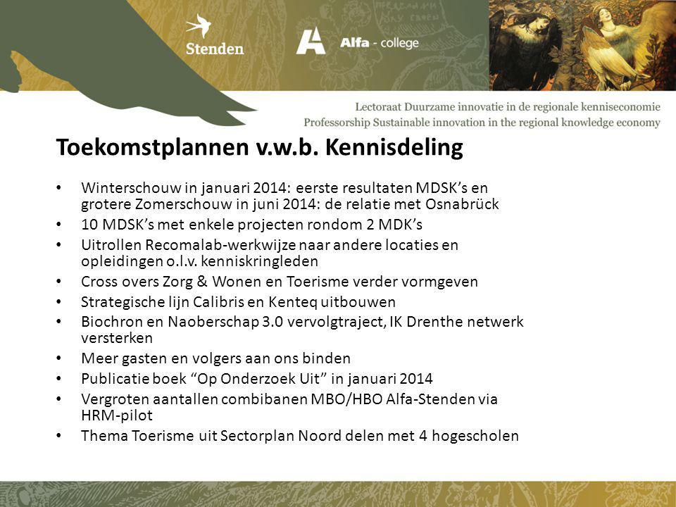 Winterschouw in januari 2014: eerste resultaten MDSK's en grotere Zomerschouw in juni 2014: de relatie met Osnabrück 10 MDSK's met enkele projecten ro