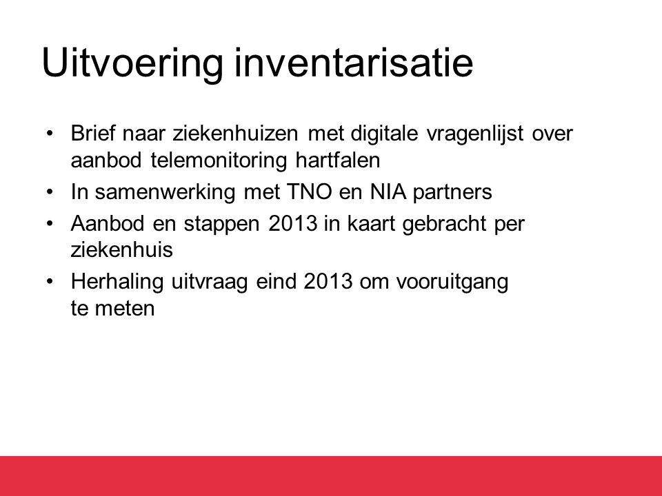 Uitvoering inventarisatie Brief naar ziekenhuizen met digitale vragenlijst over aanbod telemonitoring hartfalen In samenwerking met TNO en NIA partner