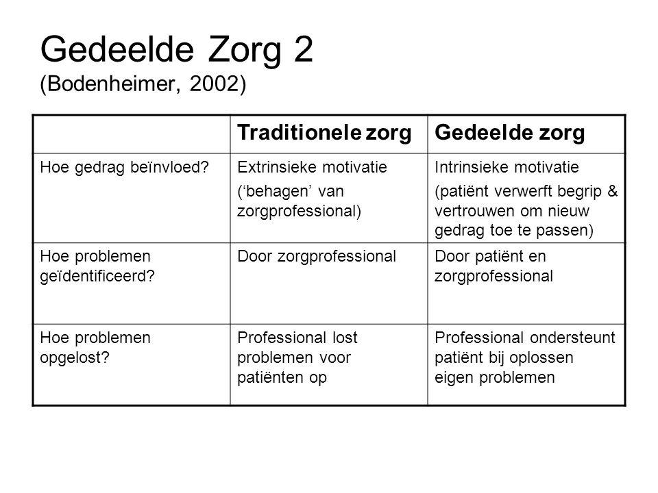 Gedeelde Zorg 2 (Bodenheimer, 2002) Traditionele zorgGedeelde zorg Hoe gedrag beïnvloed?Extrinsieke motivatie ('behagen' van zorgprofessional) Intrins