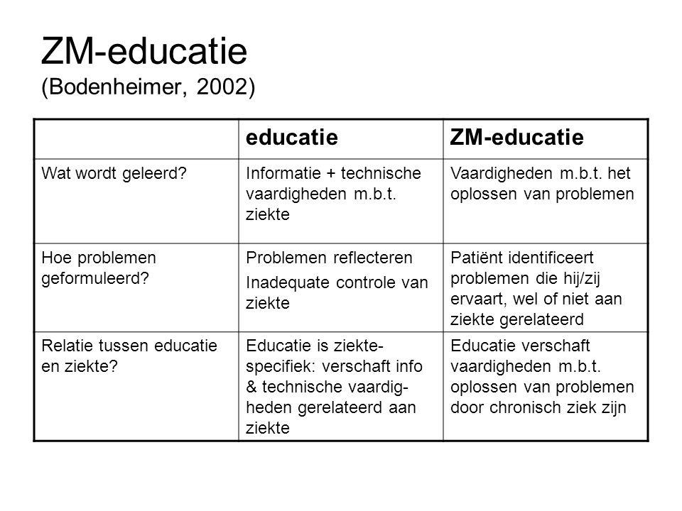 ZM-educatie 2 (Bodenheimer, 2002) educatieZM-educatie Onderliggende theorieZiekte-specifieke kennis > gedragsverandering > betere klinische uitkomsten Meer vertrouwen patiënt in eigen capaciteit om leven te verbeteren (self- efficacy) > betere klinische uitkomsten Wat is doel?Naleven aangeleerde gedragsveranderingen om klinische uitkomsten te verbeteren Toename self-efficacy om klinische uitkomsten te verbeteren Wie is voorlichterZorgprofessional(s)Zorgprofessional(s) en/of lotgeno(o)t(en)