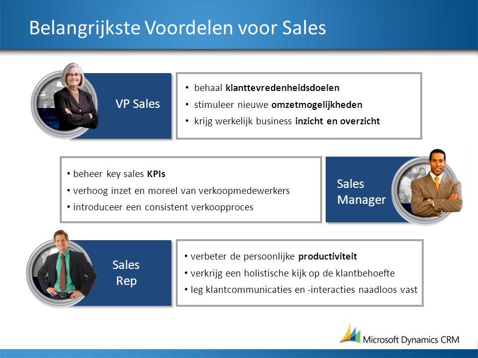 Belangrijkste Voordelen voor Sales behaal klanttevredenheidsdoelen stimuleer nieuwe omzetmogelijkheden krijg werkelijk business inzicht en overzicht b