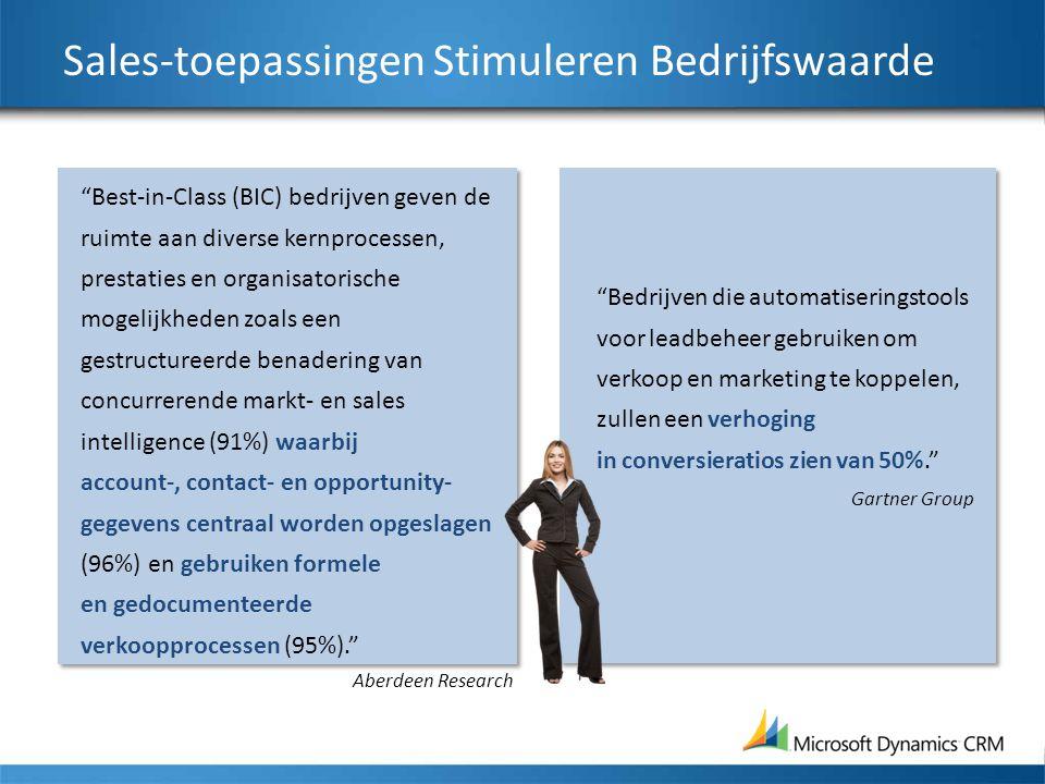 Sales-toepassingen Stimuleren Bedrijfswaarde Best-in-Class (BIC) bedrijven geven de ruimte aan diverse kernprocessen, prestaties en organisatorische mogelijkheden zoals een gestructureerde benadering van concurrerende markt- en sales intelligence (91%) waarbij account-, contact- en opportunity- gegevens centraal worden opgeslagen (96%) en gebruiken formele en gedocumenteerde verkoopprocessen (95%). Aberdeen Research Bedrijven die automatiseringstools voor leadbeheer gebruiken om verkoop en marketing te koppelen, zullen een verhoging in conversieratios zien van 50%. Gartner Group