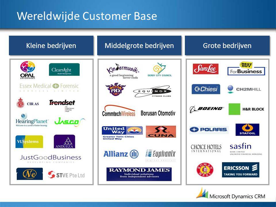 Middelgrote bedrijven Kleine bedrijven Grote bedrijven Wereldwijde Customer Base
