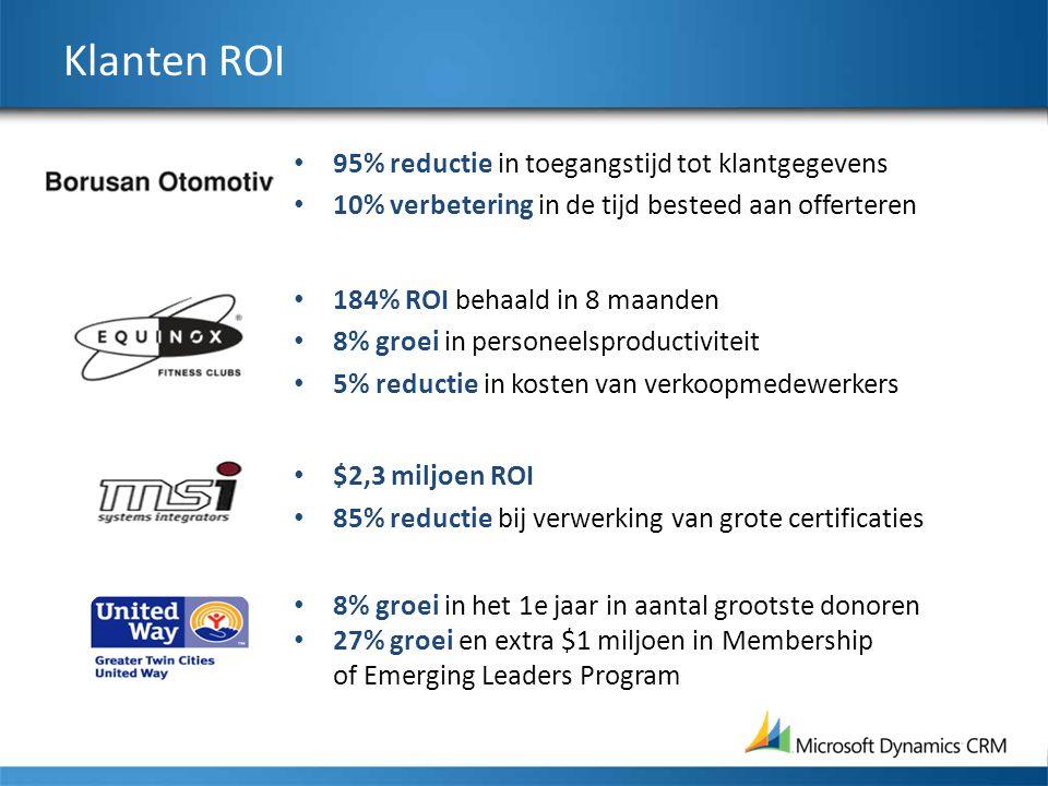 Klanten ROI 95% reductie in toegangstijd tot klantgegevens 10% verbetering in de tijd besteed aan offerteren 184% ROI behaald in 8 maanden 8% groei in