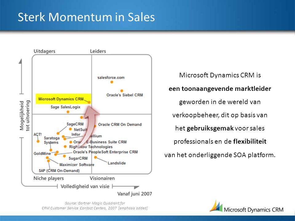 Sterk Momentum in Sales Source: Gartner Magic Quadrant for CRM Customer Service Contact Centers, 2007 [emphasis added] Microsoft Dynamics CRM is een toonaangevende marktleider geworden in de wereld van verkoopbeheer, dit op basis van het gebruiksgemak voor sales professionals en de flexibiliteit van het onderliggende SOA platform.