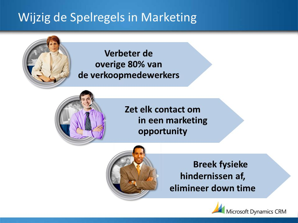 Verbeter de overige 80% van de verkoopmedewerkers Wijzig de Spelregels in Marketing Zet elk contact om in een marketing opportunity Breek fysieke hindernissen af, elimineer down time