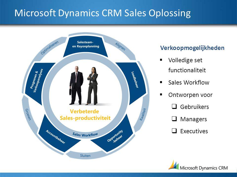 Microsoft Dynamics CRM Sales Oplossing Verkoopmogelijkheden  Volledige set functionaliteit  Sales Workflow  Ontworpen voor  Gebruikers  Managers  Executives