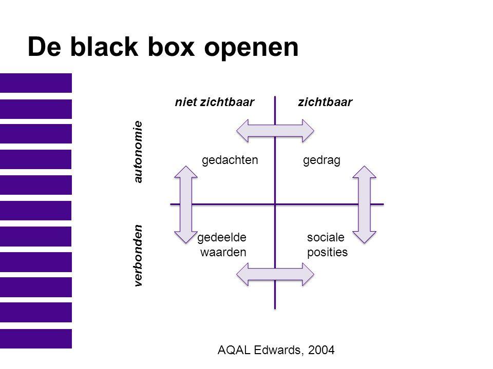 De black box openen gedachtengedrag gedeelde waarden sociale posities niet zichtbaarzichtbaar verbonden autonomie AQAL Edwards, 2004