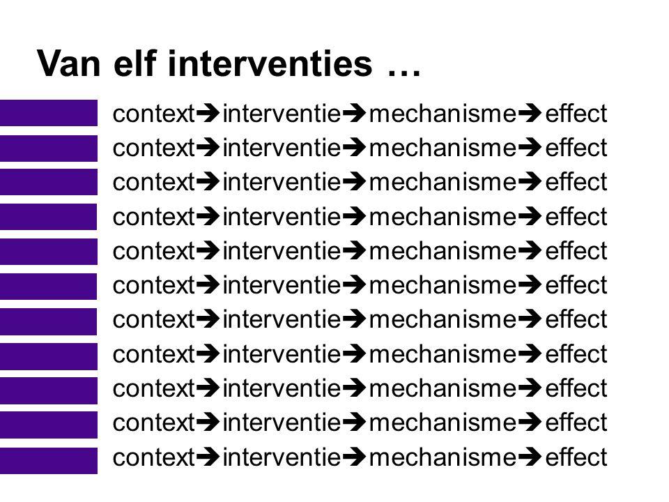… naar een samenhangend geheel context  interventie  mechanisme  effect Projectvolwassenheid
