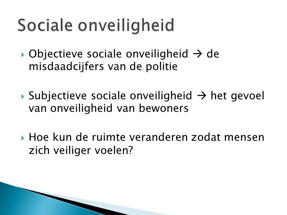  Objectieve sociale onveiligheid  de misdaadcijfers van de politie  Subjectieve sociale onveiligheid  het gevoel van onveiligheid van bewoners  H
