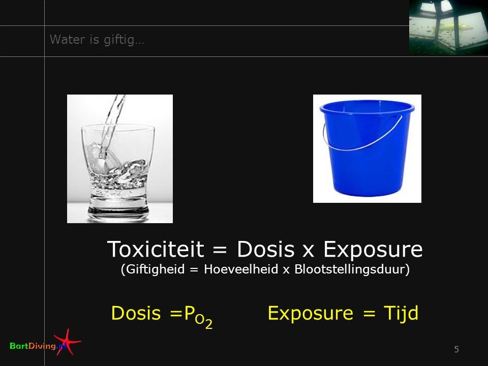 5 Water is giftig… Toxiciteit = Dosis x Exposure (Giftigheid = Hoeveelheid x Blootstellingsduur) Dosis =P O 2 Exposure = Tijd