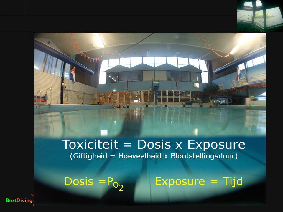 6 Toxiciteit = Dosis x Exposure (Giftigheid = Hoeveelheid x Blootstellingsduur) Dosis =P O 2 Exposure = Tijd