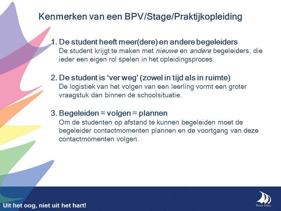 Kenmerken van een BPV/Stage/Praktijkopleiding 1.De student heeft meer(dere) en andere begeleiders De student krijgt te maken met nieuwe en andere bege