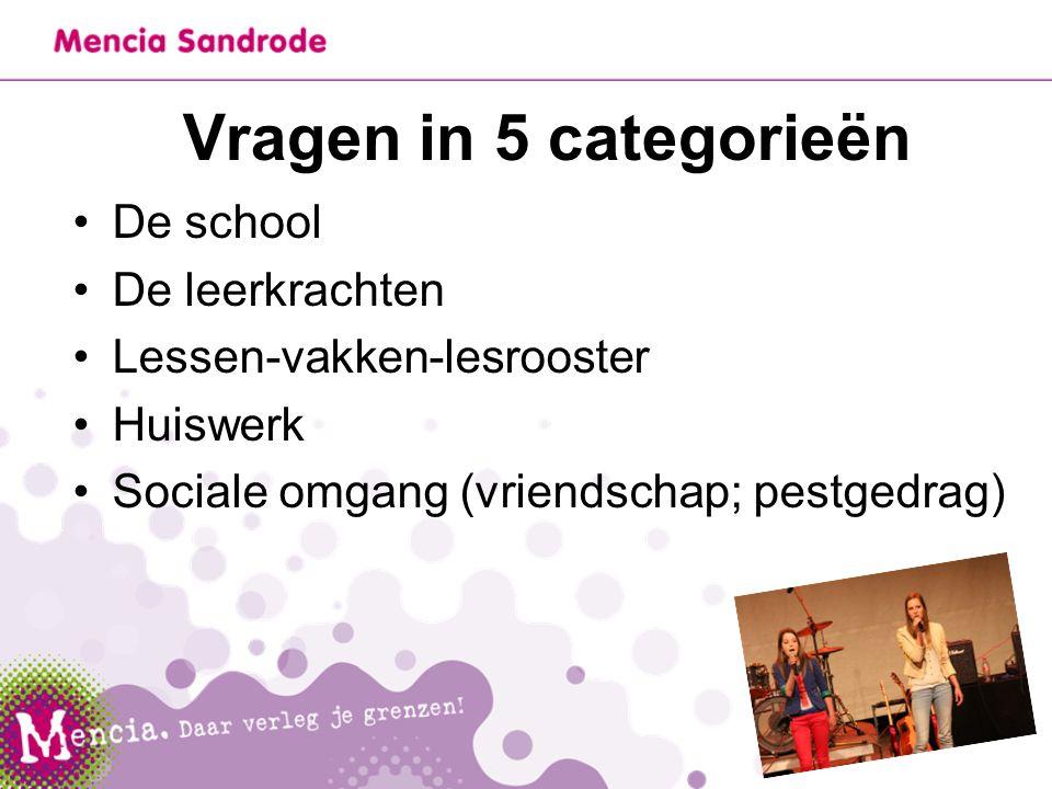 Vragen in 5 categorieën De school De leerkrachten Lessen-vakken-lesrooster Huiswerk Sociale omgang (vriendschap; pestgedrag)