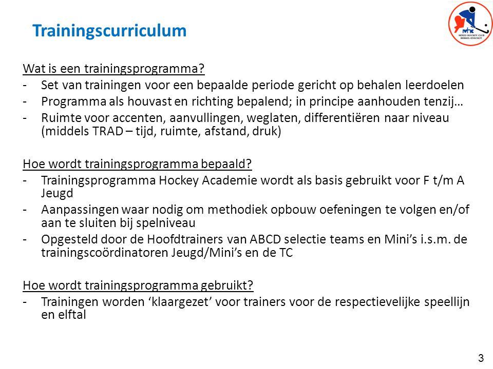 4 Online training platform van origine uit de Ajax school Sponsores zijn Eifel (Clarinda Sinnige) en ABN AMRO (Piet Hein Geeris) Opzet met behulp van toptrainers; Roelant Oltmans, Toon Siepman, Sjoerd Marijne, Jeroen Delmee Leerdoelen voor alle speellijnen ABCDEF – breed en top 350+ oefeningen met tekst uitleg, animatie en techniek video's Training curriculum voor 4 perioden, 2 trainingen per week voor iedere speellijn (wederom breed en top) Ruimte voor eigen oefeningen en trainingen Introductie van de 'Hockey Academie' (1) professioneel platform aangekocht als basis voor MHCBE training curriculum