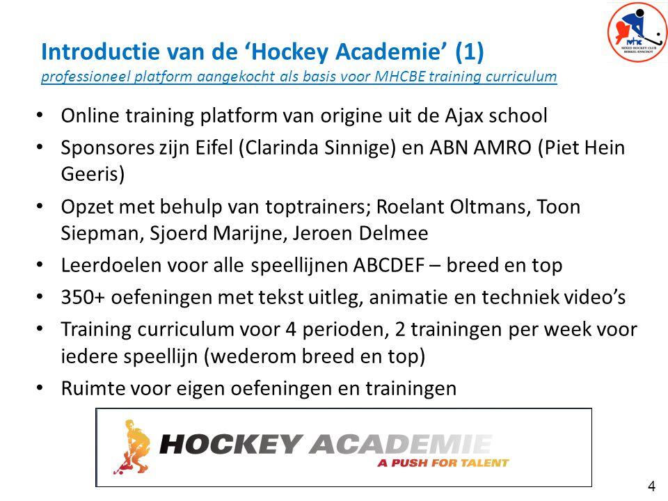 5 Introductie van de 'Hockey Academie' (2) compleet training curriculum per speellijn – breed en top