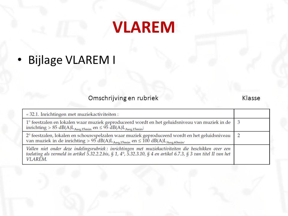 VLAREM Bijlage VLAREM I Omschrijving en rubriekKlasse
