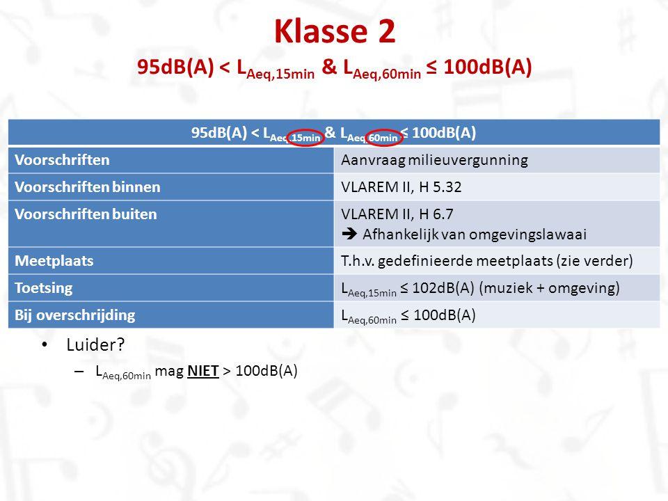 Klasse 2 95dB(A) < L Aeq,15min & L Aeq,60min ≤ 100dB(A) 95dB(A) < L Aeq,15min & L Aeq,60min ≤ 100dB(A) VoorschriftenAanvraag milieuvergunning Voorschr