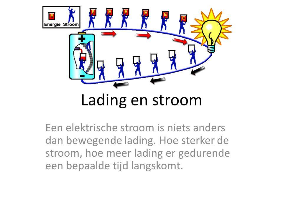 Lading en stroom Een elektrische stroom is niets anders dan bewegende lading.