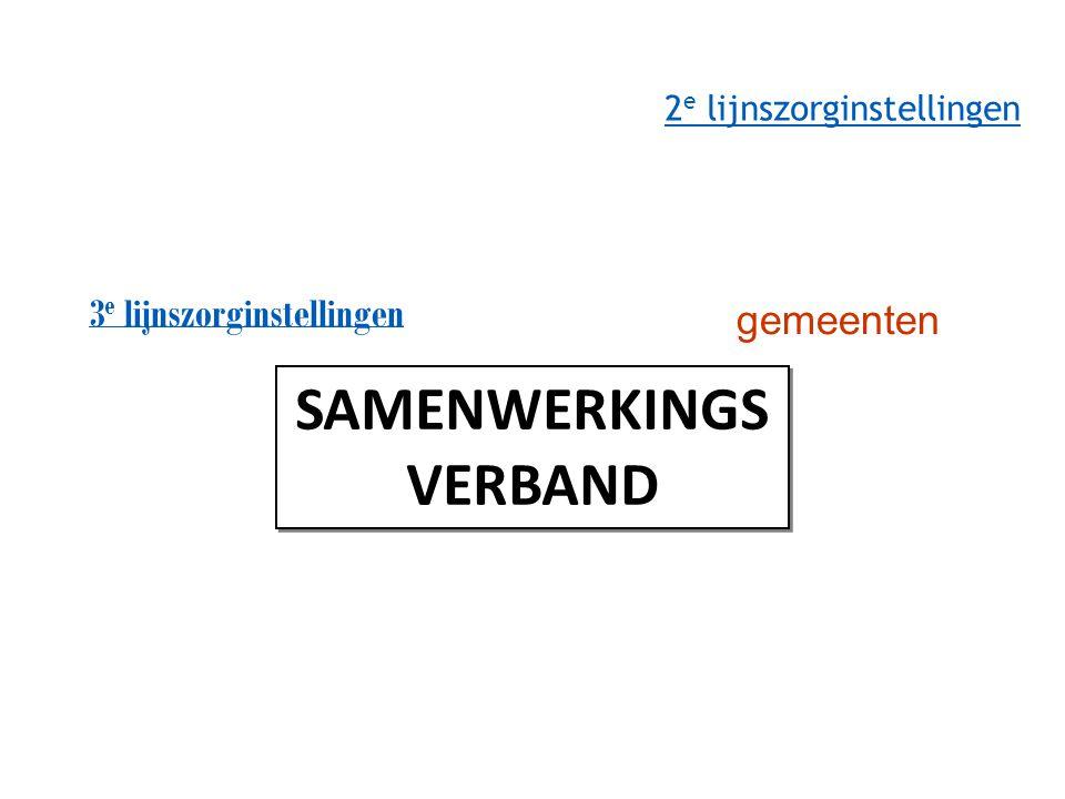 gemeenten SAMENWERKINGS VERBAND 3 e lijnszorginstellingen 2 e lijnszorginstellingen