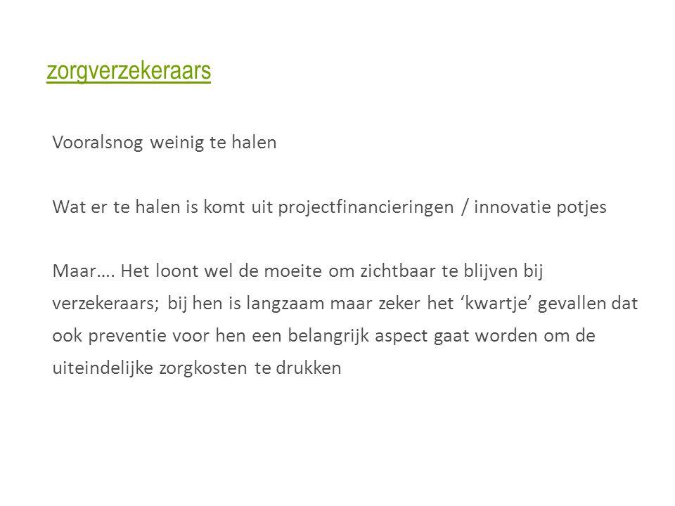 zorgverzekeraars Vooralsnog weinig te halen Wat er te halen is komt uit projectfinancieringen / innovatie potjes Maar….