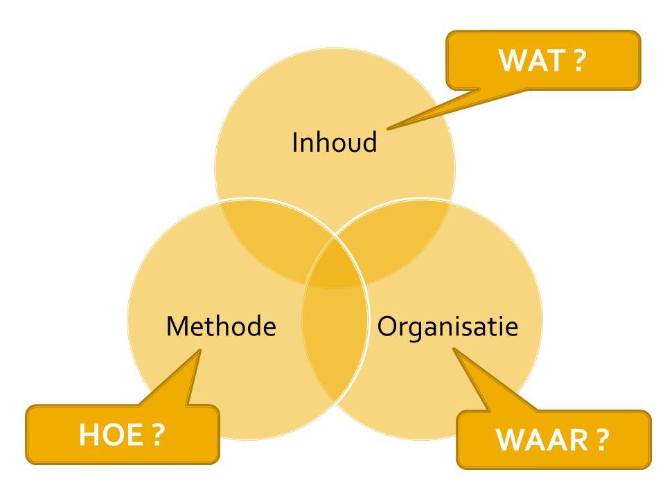 Inhoud OrganisatieMethode WAT ? HOE ? WAAR ?