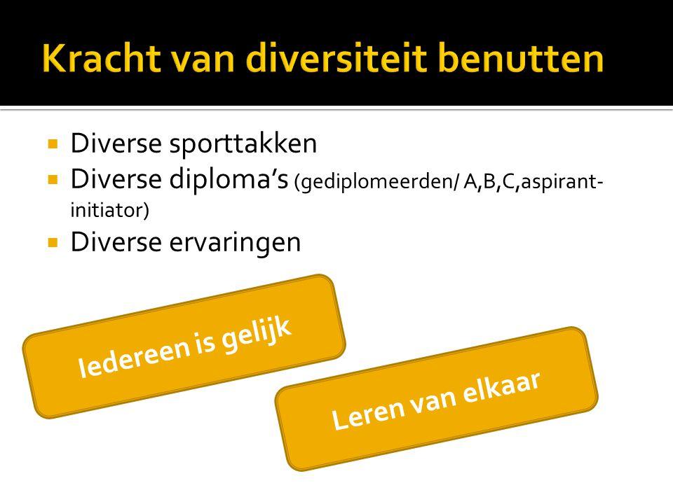  Diverse sporttakken  Diverse diploma's (gediplomeerden/ A,B,C,aspirant- initiator)  Diverse ervaringen Iedereen is gelijk Leren van elkaar
