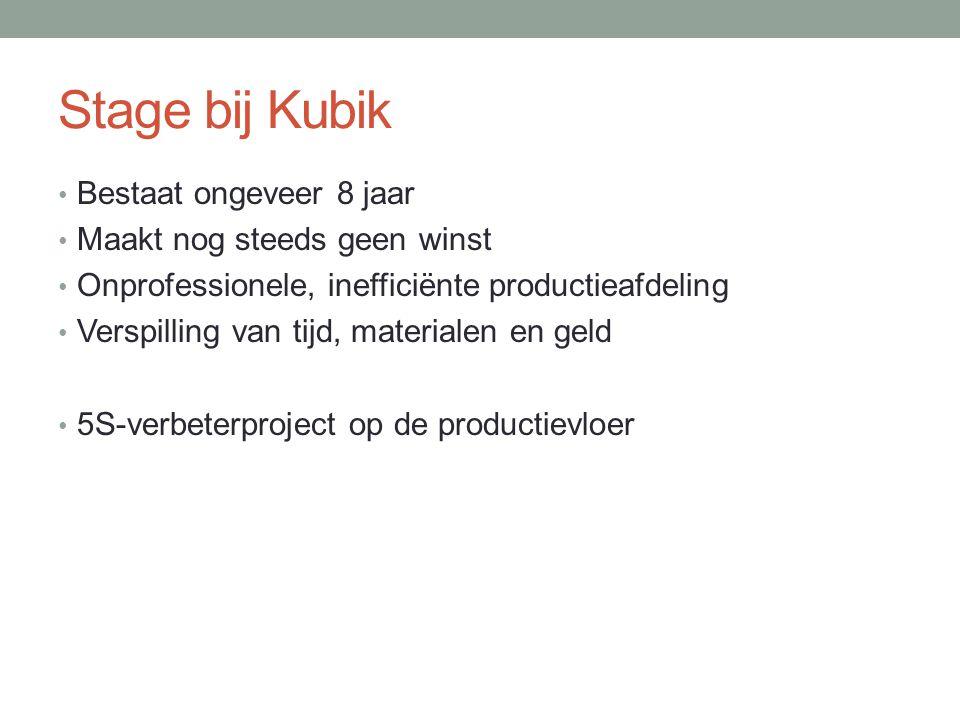 Stage bij Kubik Bestaat ongeveer 8 jaar Maakt nog steeds geen winst Onprofessionele, inefficiënte productieafdeling Verspilling van tijd, materialen en geld 5S-verbeterproject op de productievloer