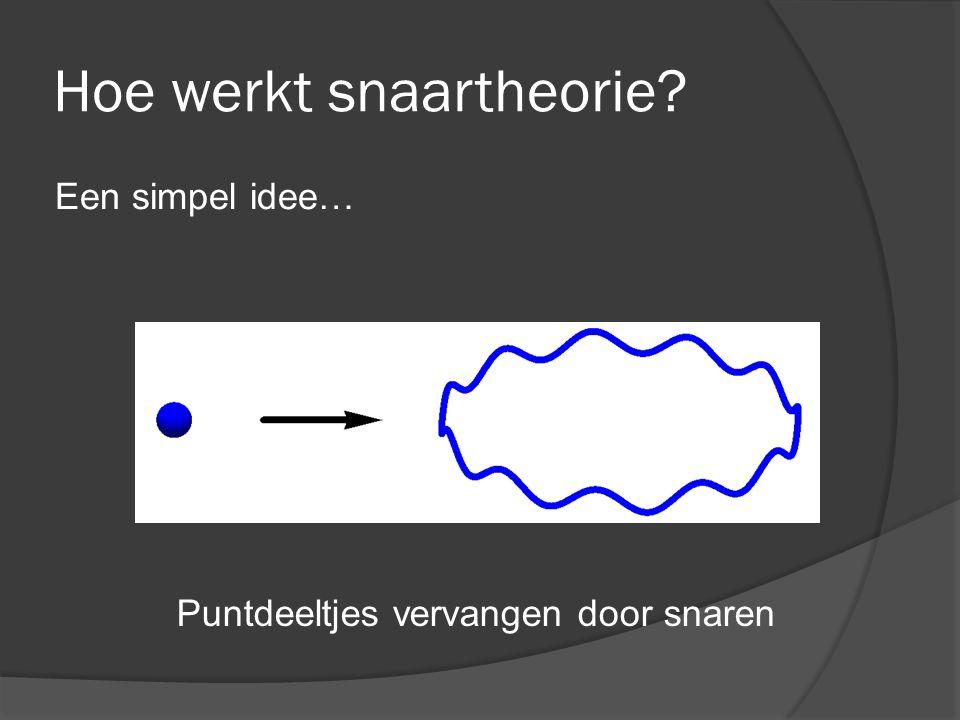 Hoe werkt snaartheorie? Een simpel idee… Puntdeeltjes vervangen door snaren