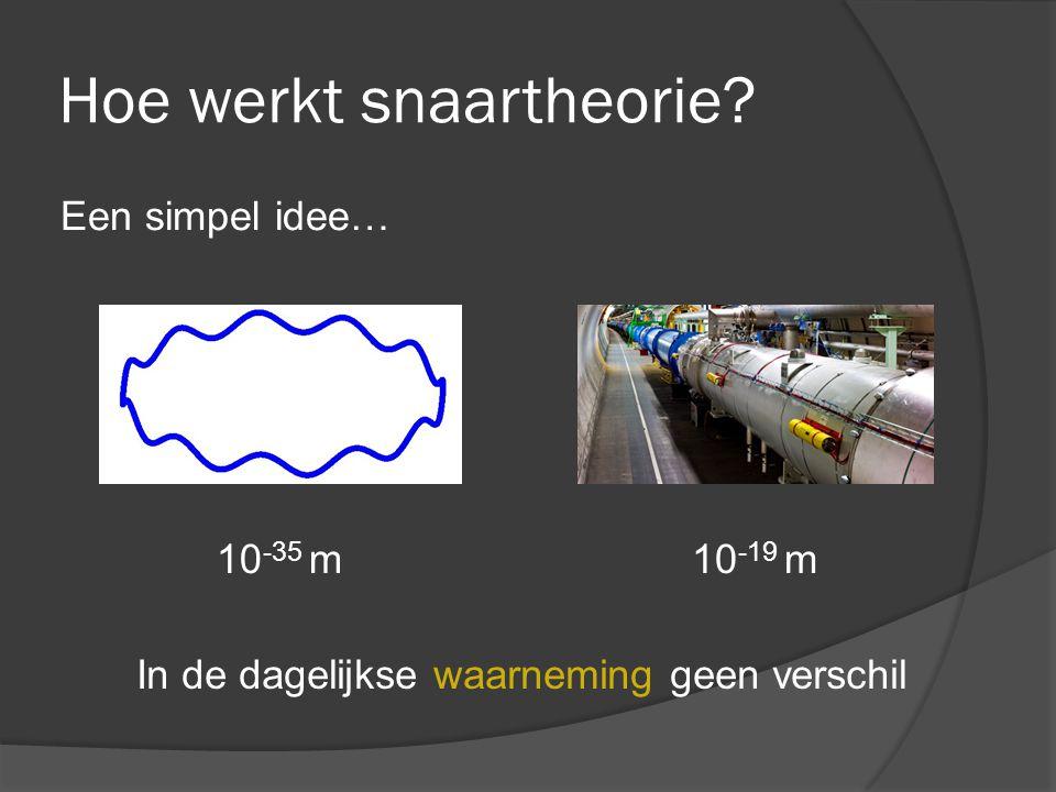 Hoe werkt snaartheorie? Een simpel idee… In de dagelijkse waarneming geen verschil 10 -35 m10 -19 m