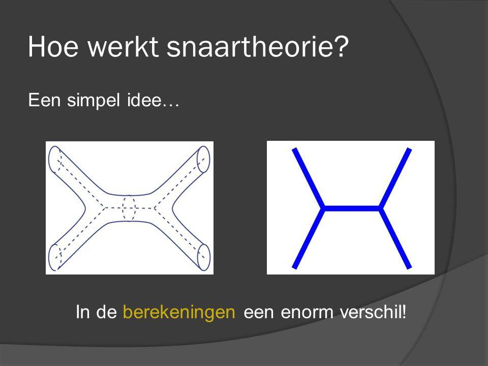Hoe werkt snaartheorie? Een simpel idee… In de berekeningen een enorm verschil!