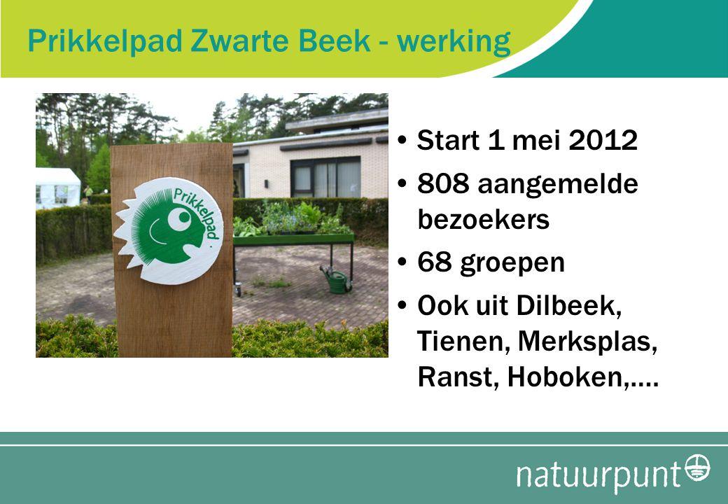 Prikkelpad Zwarte Beek - werking Start 1 mei 2012 808 aangemelde bezoekers 68 groepen Ook uit Dilbeek, Tienen, Merksplas, Ranst, Hoboken,….