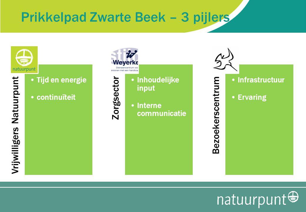 Prikkelpad Zwarte Beek – 3 pijlers Vrijwilligers Natuurpunt Tijd en energie continuïteit Zorgsector Inhoudelijke input Interne communicatie Bezoekerscentrum Infrastructuur Ervaring