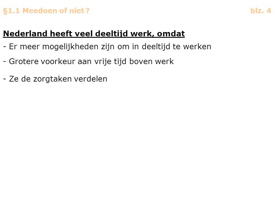 §1.1 Meedoen of niet? blz. 4 Nederland heeft veel deeltijd werk, omdat - Grotere voorkeur aan vrije tijd boven werk - Ze de zorgtaken verdelen - Er me