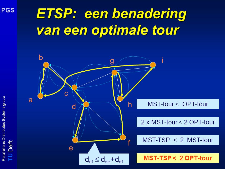 T U Delft Parallel and Distributed Systems group PGS ETSP: een benadering van een optimale tour MST-tour < OPT-tour a b c e f h ig d d ef  d de +d df 2 x MST-tour < 2 OPT-tour MST-TSP < 2 OPT-tour MST-TSP < 2.