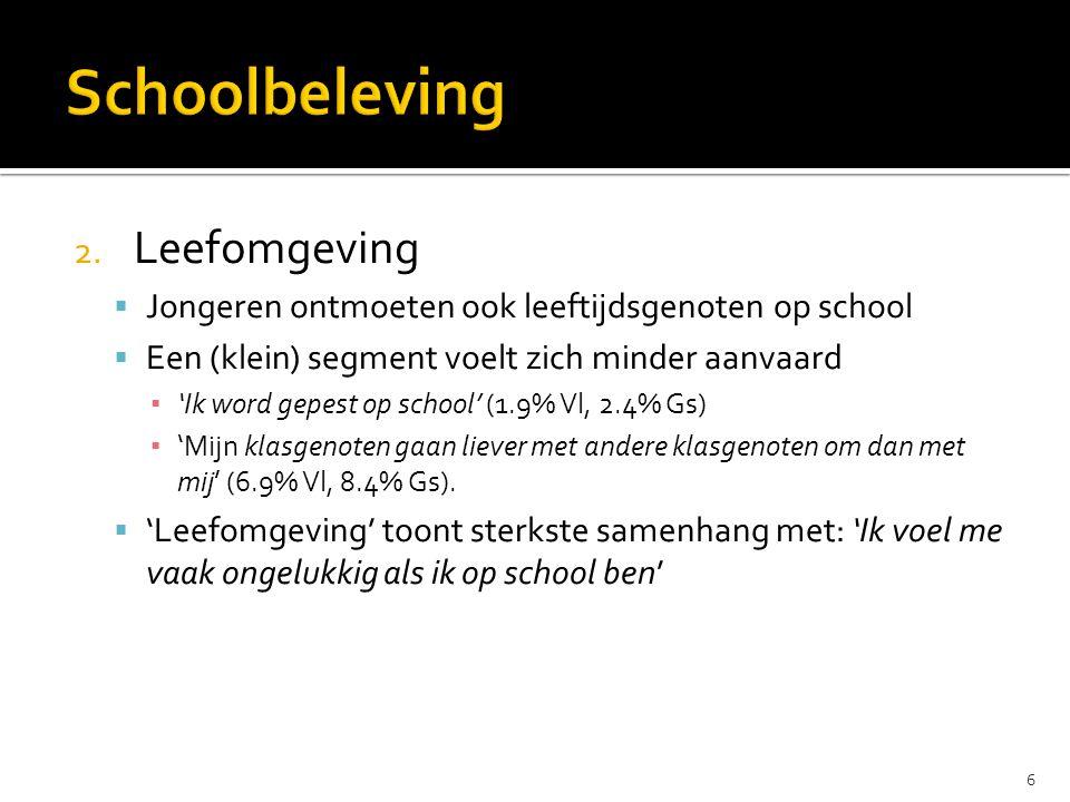 2. Leefomgeving  Jongeren ontmoeten ook leeftijdsgenoten op school  Een (klein) segment voelt zich minder aanvaard ▪ 'Ik word gepest op school' (1.9