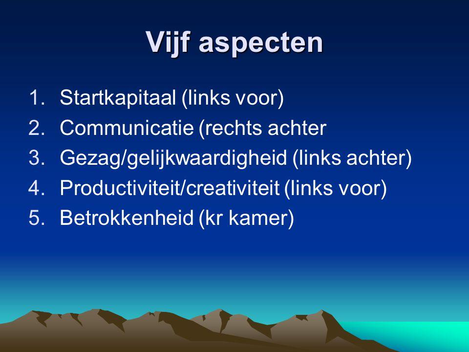 Vijf aspecten 1.Startkapitaal (links voor) 2.Communicatie (rechts achter 3.Gezag/gelijkwaardigheid (links achter) 4.Productiviteit/creativiteit (links
