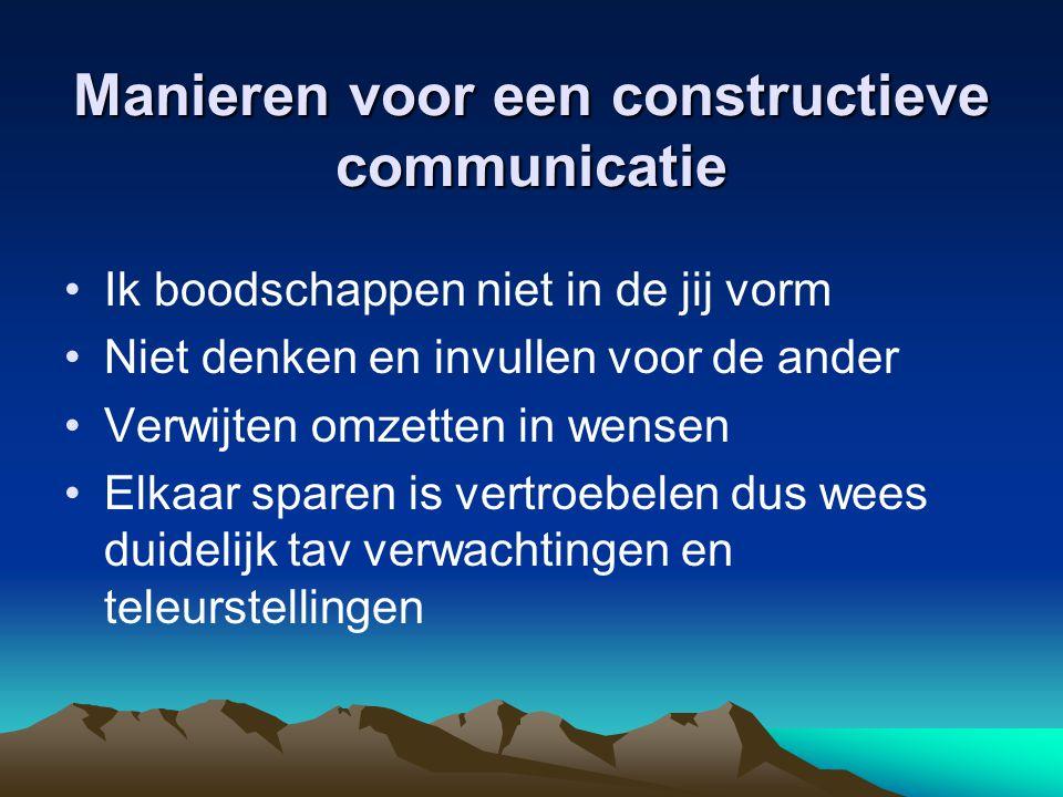 Manieren voor een constructieve communicatie Ik boodschappen niet in de jij vorm Niet denken en invullen voor de ander Verwijten omzetten in wensen El
