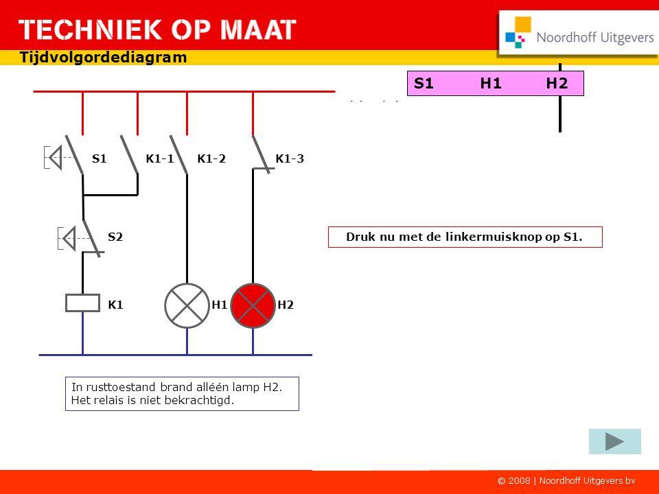 + - S H Tijdlijn Schakelaar blijft gesloten en de lamp blijft branden.