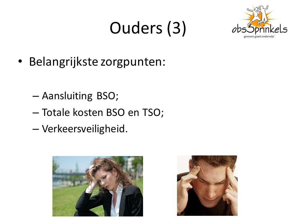 Ouders (3) Belangrijkste zorgpunten: – Aansluiting BSO; – Totale kosten BSO en TSO; – Verkeersveiligheid.