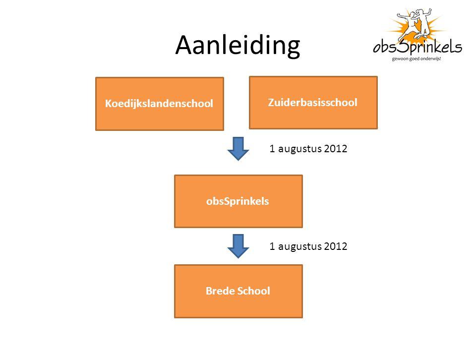 Aanleiding Koedijkslandenschool Zuiderbasisschool obsSprinkels Brede School 1 augustus 2012