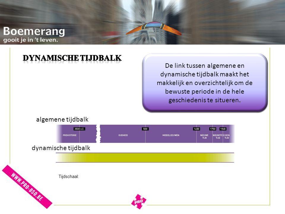 Welkom bij de voorstelling van de dynamische tijdbalk. In enkele stappen leggen we u het concept uit. Welkom bij de voorstelling van de dynamische tij