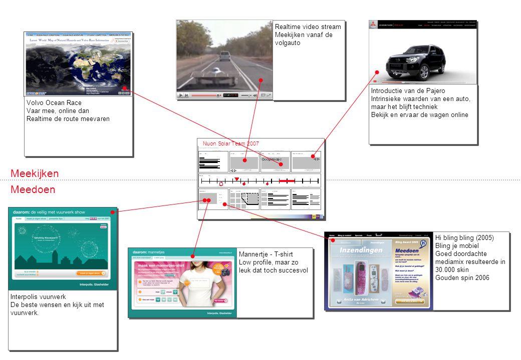 PM & DSDM Presentatie | 30 © Lost Boys 2008 Enkele cases Nuon Solar Team 2007 Hi bling bling (2005) Bling je mobiel Goed doordachte mediamix resulteer