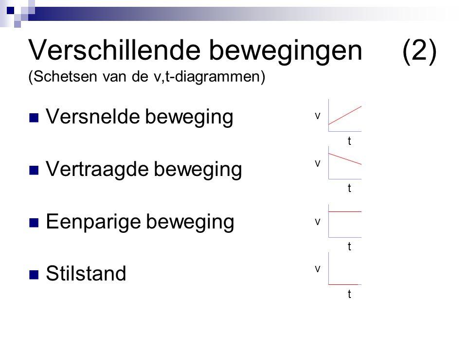 Rechtevenredigheid Als de ene grootheid 2x zo groot wordt, wordt de andere grootheid ook 2x zo groot De grafiek in het diagram is een schuine rechte lijn door de oorsprong