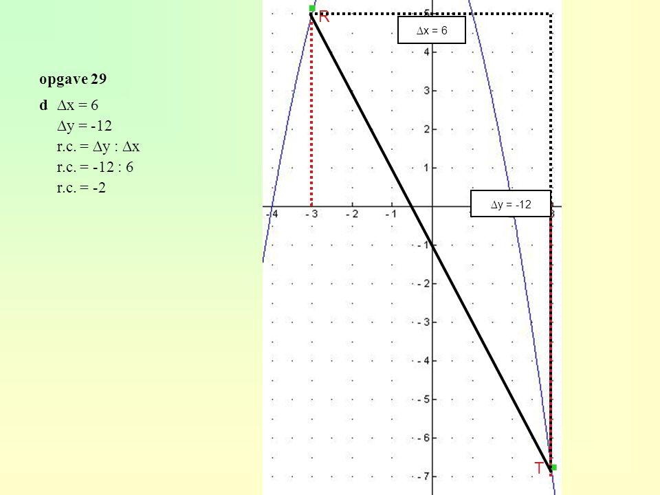 d∆x = 6 ∆y = -12 r.c. = ∆y : ∆x r.c. = -12 : 6 r.c. = -2 · R · T ∆x = 6 ∆y = -12 opgave 29